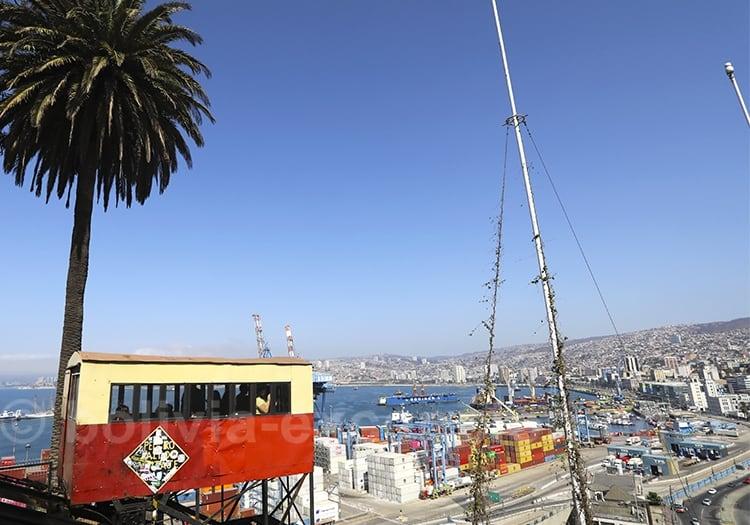 Cerro Artilleria, meilleure vue sur la baie de Valparaiso