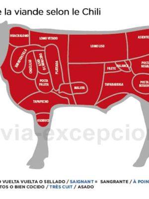 Découpe de la viande au Chili