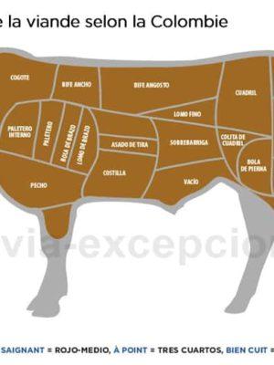 Découpe de la viande en Colombie